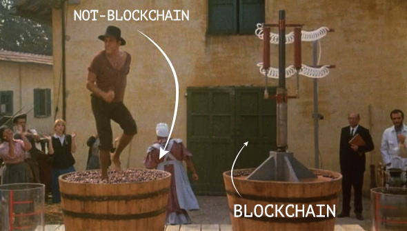 blockchain and not