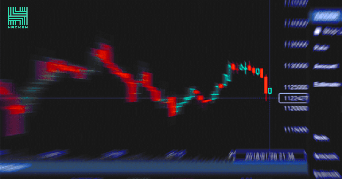 Crypto Exchange and Crypto Wallet Pentest Methodology | Hacken