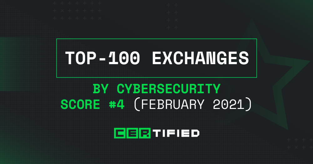 TOP-100 Exchanges By Cybersecurity Score #4